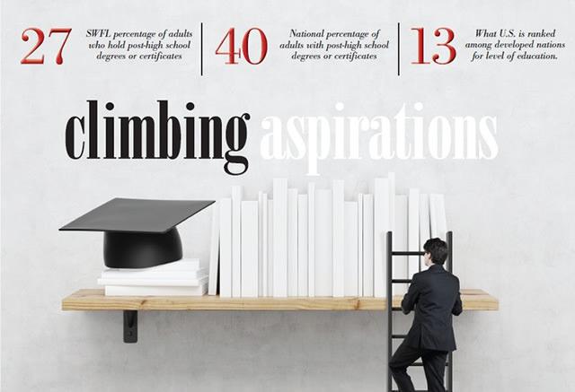 climbing aspirations