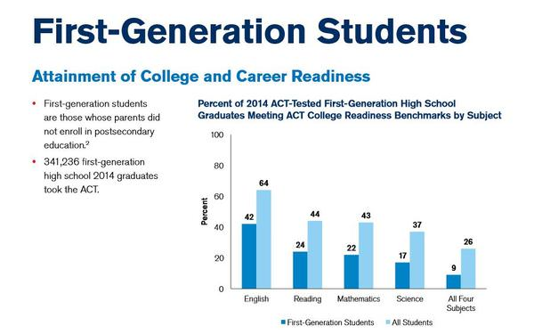 Education Week - First-Generation Students' Struggle to Be Ready for College
